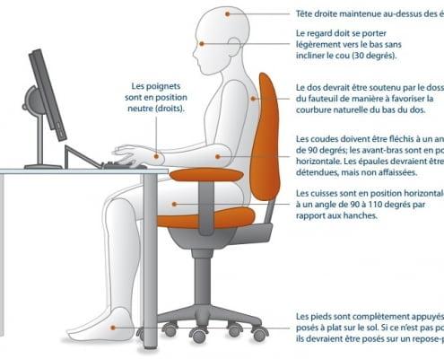 ergonomie au travail - position idéale travail de bureau